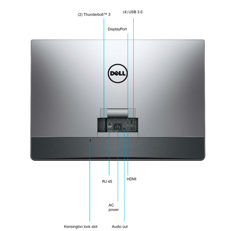 the rear mounted ports on the XPS 27